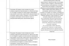 Выписка из реестра СРО МОНТАЖНОВАЦИЯ стр2